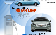 Email Nissan